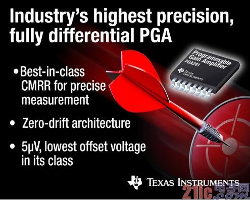 TI推出全差动零漂移36V可编程增益放大器 可提高准确度与长期稳定性