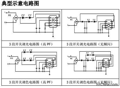 什么是三通道调光芯片?