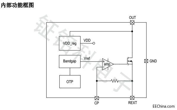 高压线性恒流芯片SM2091E能否打开LED灯带市场新局面?