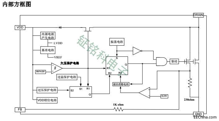 为什么LED电源芯片SM7012能够替换进口的VIPer12A芯片?