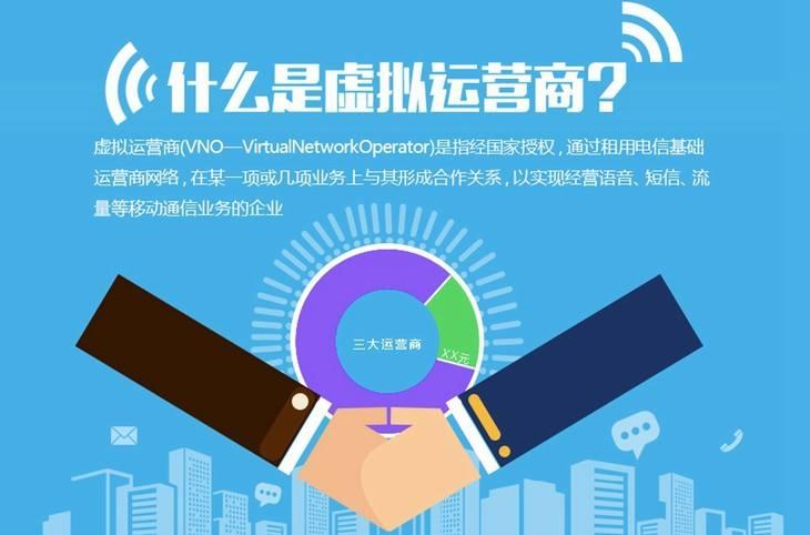 电信行业移动转售业务正式商用虚拟运营商迈入2.0...