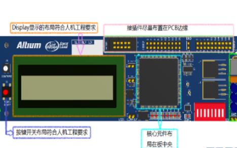 PCB器件布局有哪些原则及一些实用小技巧资料说明