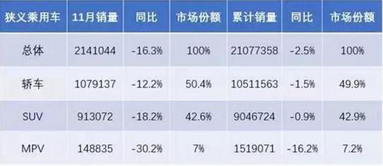 东风雷诺首款电动汽车谍照曝光 预计2019年上市