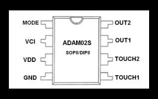 ADAM02S 2通道电容式触摸感应芯片的数据手册免费下载