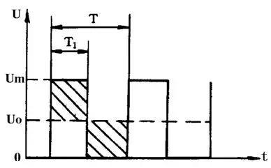 开关电源工作原理及电路图