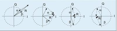 一种异相功率放大器提高WLAN系统功率效率设计详解