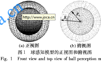 使用半径可调地图无线传感器网络三维覆盖算法的资料概述