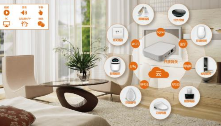智能音箱顺势而生 将成为智能家居市场发展的新转折...