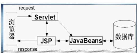 浅谈JavaScript创建对象的3种方法
