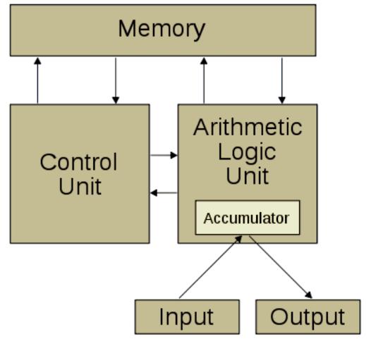 存儲優先架構存在優勢 或是AI芯片的未來