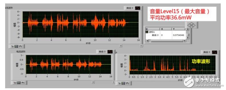 新一代听筒技术:屏幕发声技术原理介绍