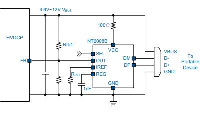 NT6008B智能USB充电端口控制器的数据手册免费下载