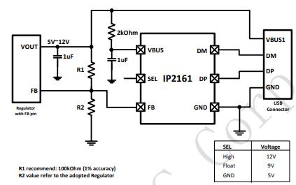 IP2161 USB接口物理层IC的快速充电芯片的数据手册免费下载