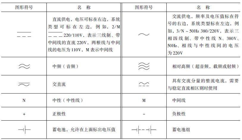 常用电气电路的图形符号