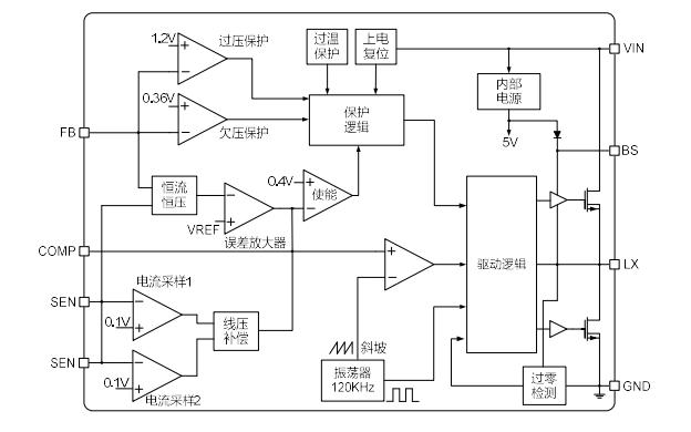 SP1229HN同步降压转换器的数据手册免费下载