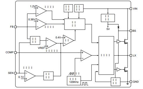 SP1223F降压型PWM转换器的数据手册免费下载
