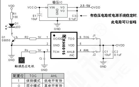 RH6015单通道电容式触摸感应控制开关芯片的数据手册免费下载