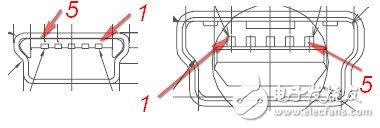 四种USB接口的引脚定义和封装
