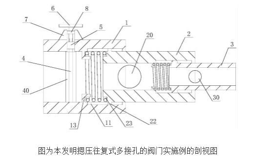 摁压往复式多接孔的阀门的原理及设计