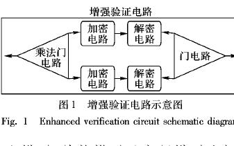 云环境下如何使用运算电路进行同态认证的方案说明