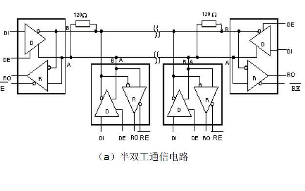 RS-485接口芯片的數據介紹和應用及一些應用資料說明