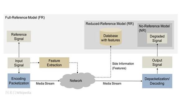 如何龙8国际娱乐网站CEV模型与质量甜点算法详细资料概述