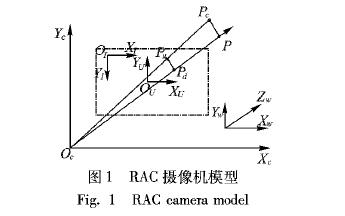 如何使用一阶径向畸变算法进行双目摄像机多位姿标定方法