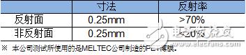 基于反射式光电传感器NJL5820R特点及功能解析