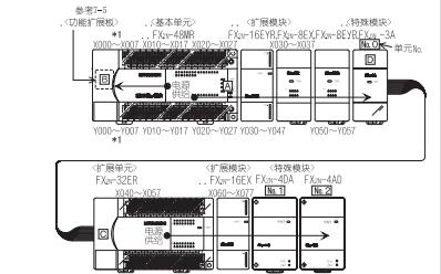 三菱FX2N系列微型可编程控制器使用手册资料免费下载