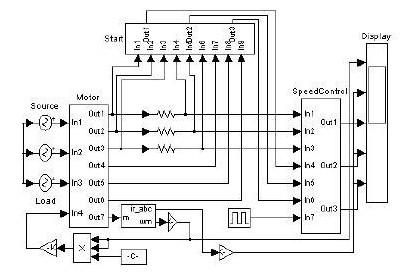 高频斩波式串级调速系统的组成原理及建模和仿真研究