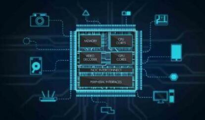 嵌入式软件开发编程规范介绍