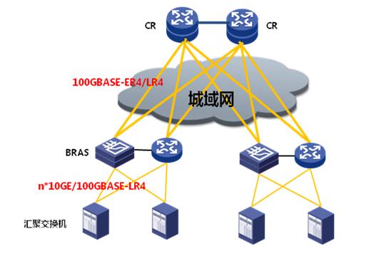 无线局域网(WiFi)long88.vip龙8国际协议、功能、防护解析