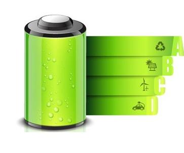 俄罗斯将为智利提供提高锂电池产量技术