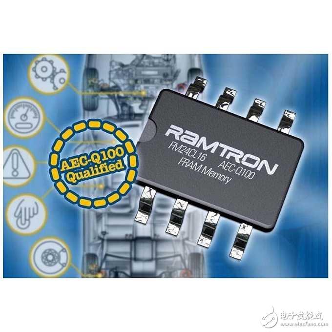 Ramtron推出高速和低电压的F-RAM存储器