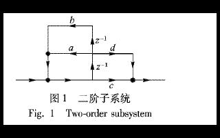 如何使用随机结构进行无乘法无限冲激响应的数字滤波器设计方法概述