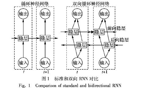 如何设计一个有限状态转换器的端到端中文语音识别系统