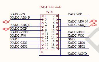 赛灵思最新的ZED板的PCB图原理图和物料清单的资料免费下载