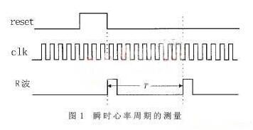 FPGA在数字式心率计中的电路组成及工作原理
