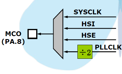 STM32F10x的常见应用解析