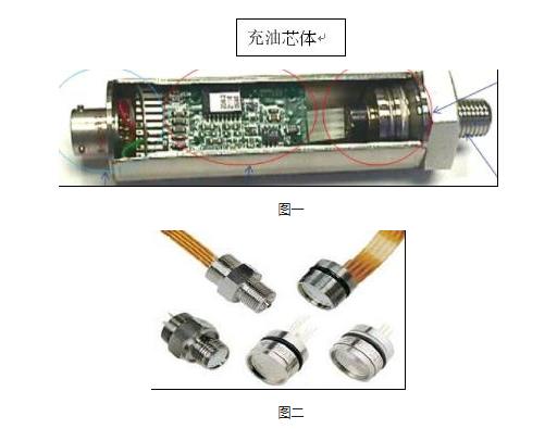 論SMI SM95D/G在充油芯體領域應用