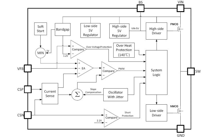 SP3313降压转换器的数据手册免费下载