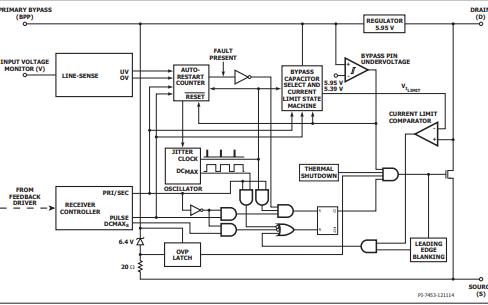 INN2214-2215 InnoSwitch-CP系列芯片的数据手册免费下载