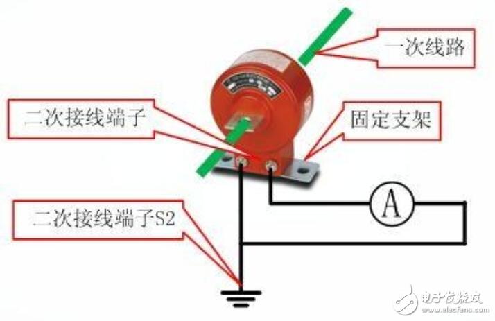 等电流线圈的二次负荷串联形成闭合回路。   由于穿心式电流互感器不设一次绕组,其变比根据一次绕组穿过互感器铁心中的匝数确定,穿心匝数越多,变比越小;反之,穿心匝数越少,变比越大,额定电流比:式中I1穿心一匝时一次额定电流; n穿心匝数。    穿心式电流互感器接线与普通电流互感器类似,一次侧从互感器的P1面穿过,P2面出来,二次侧接线与普通互感器相同。    在测量中电流互感器二次回路线圈阻抗非常小,因而电流互感器二次回路接近于短路,而且为了统一规范,二次绕组额定值一般设计为5A。在实际应用中,为了