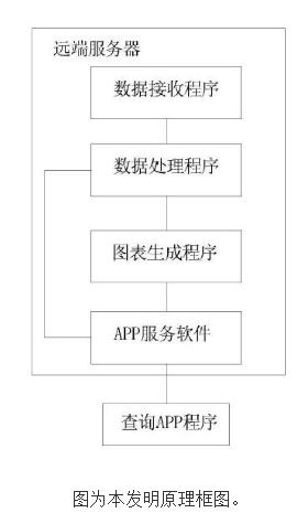 智能电表在线查询系统的原理及龙8国际娱乐网站