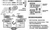 自动驾驶核心技术之路径规划