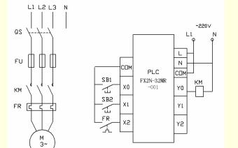 PLC变频器和触摸屏综合应用实训的课件资料免费下载