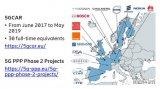 2018年全球5G与自动驾驶发展专题研究