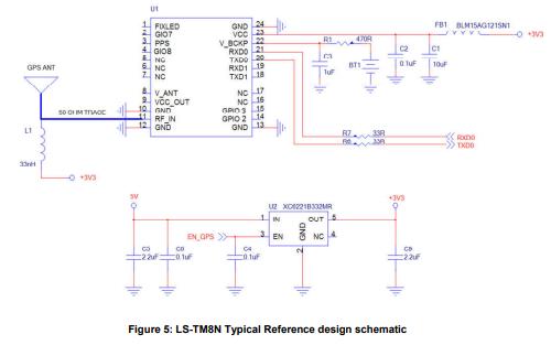 LS-TM8N高性能的GNSS一体式解决方案模块数据手册免费下载