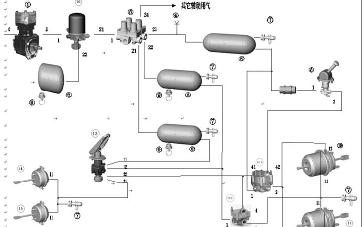 气制动系统分析及主要气阀工作原理的资料免费下载