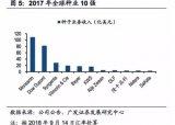 中国的技术和产业升级,对于普通中国老百姓,乃至东亚老百姓的意义